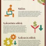 Proč_začít_vydělávat_peníze_na_internetu_tomas_poner