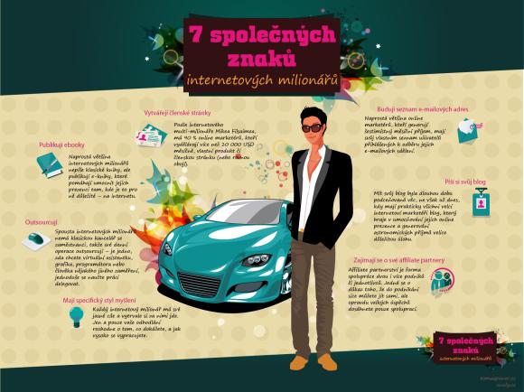 7-společných-znaků-internetových-milionářů